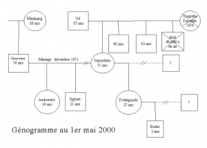 gendarme-simple